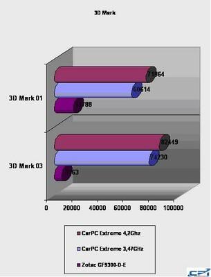 CarPC_Extreme_8.jpg