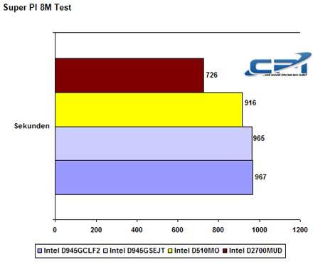Intel Atom Mini-ITX Next Generation : Cedar Trail — Car-PC ...