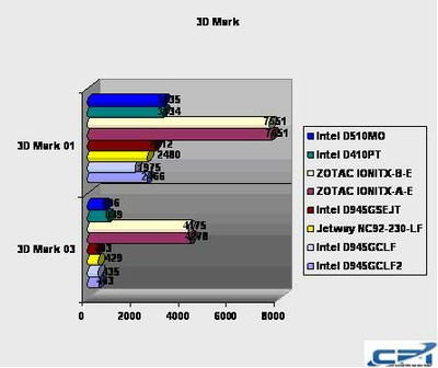 Intel_D510MO_D410PT_12.jpg