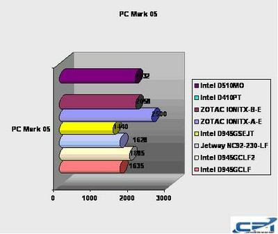 Intel_D510MO_D410PT_13.jpg
