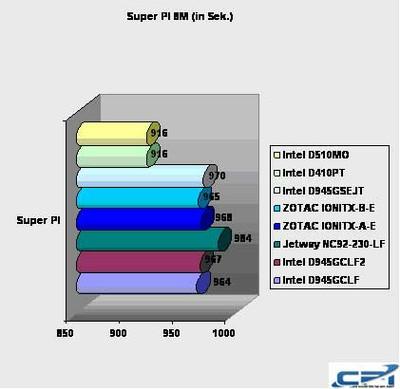 Intel_D510MO_D410PT_15.jpg