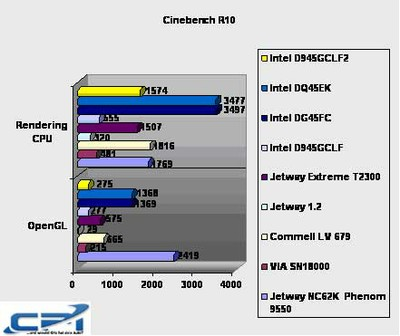 Intel_D945GCLF2_Benchmark_4
