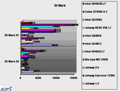 Intel_D945GSEJT_10.jpg