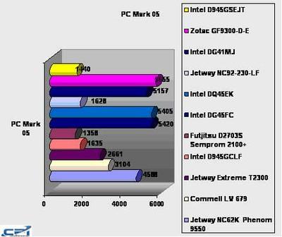 Intel_D945GSEJT_11.jpg