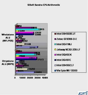 Intel_D945GSEJT_13.jpg