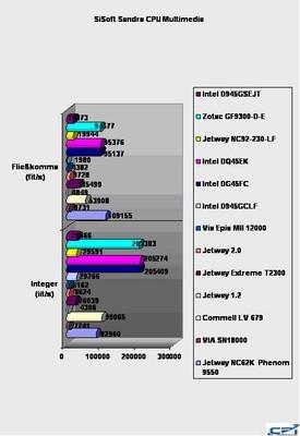 Intel_D945GSEJT_14.jpg
