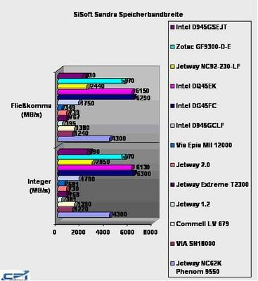 Intel_D945GSEJT_15.jpg