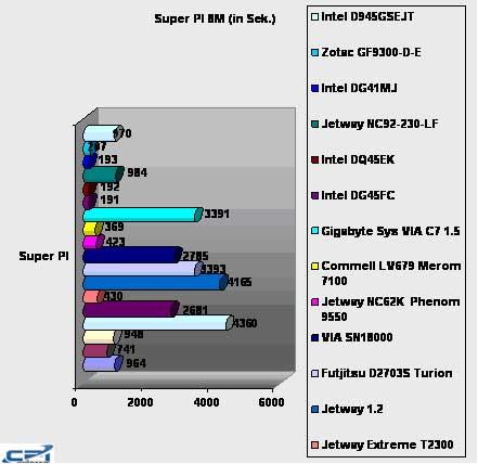 Intel_D945GSEJT_16.jpg