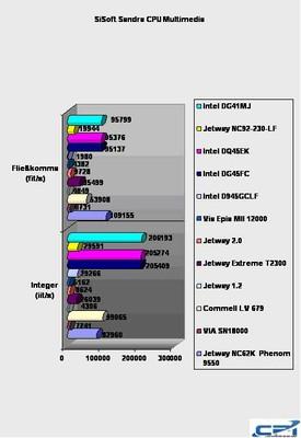 Intel_DG41MJ_11.jpg