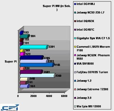 Intel_DG41MJ_13.jpg