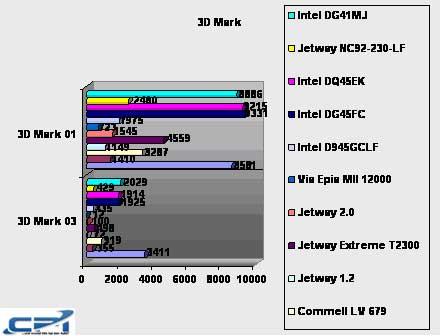 Intel_DG41MJ_7.jpg