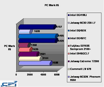 Intel_DG41MJ_8.jpg
