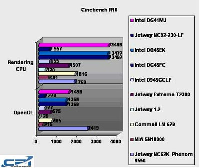 Intel_DG41MJ_9.jpg