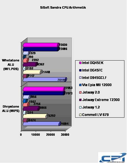 Intel_DQ45EK_Benchmark_5