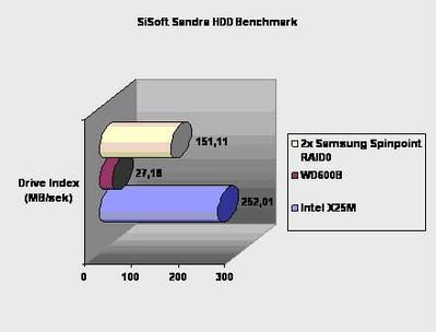 Intel_SSD_1