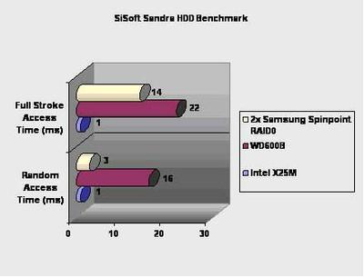 Intel_SSD_2