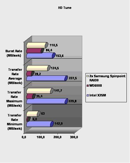 Intel_SSD_3