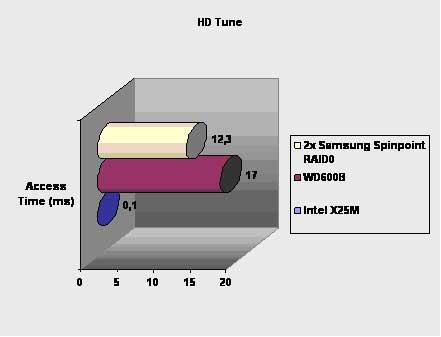 Intel_SSD_5